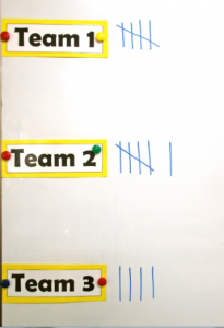 Team Points